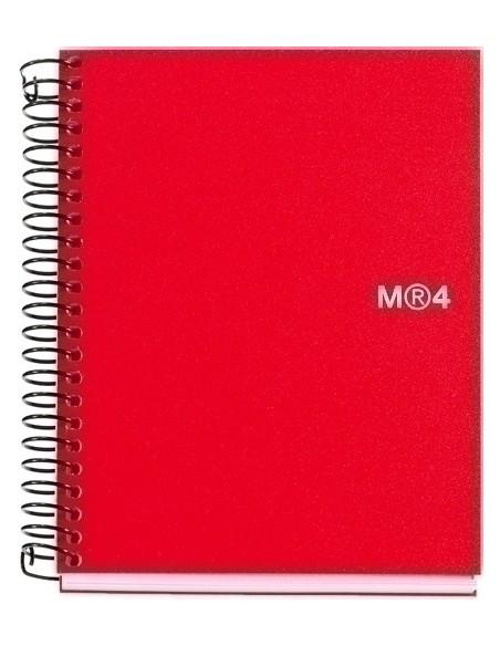20 Hojas Etiquetas Blancas de Poliéster 63.5x38,1mm Apli 15088